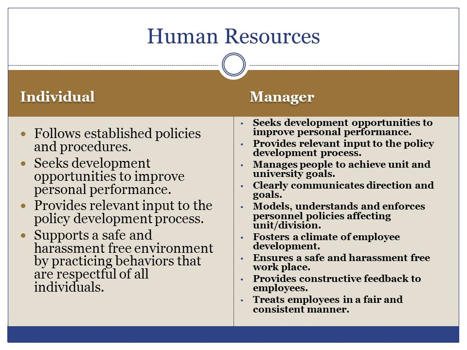 Human Resources Individual Manager
