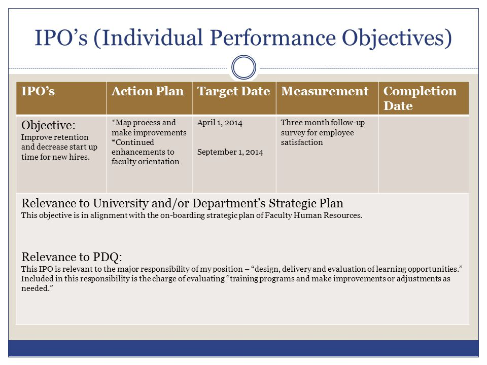 IPO's (Individual Performance Objectives)