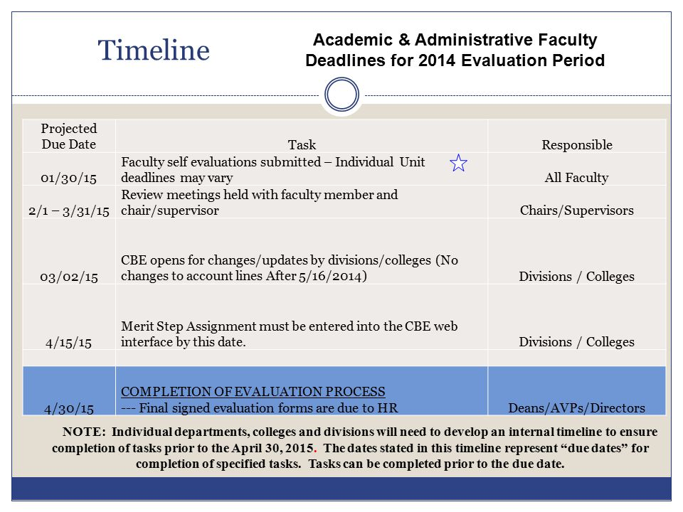 Deadlines for 2014 Evaluation Period