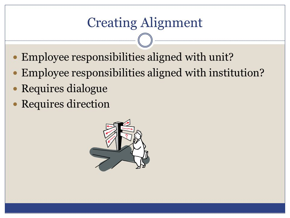 Creating Alignment Employee responsibilities aligned with unit
