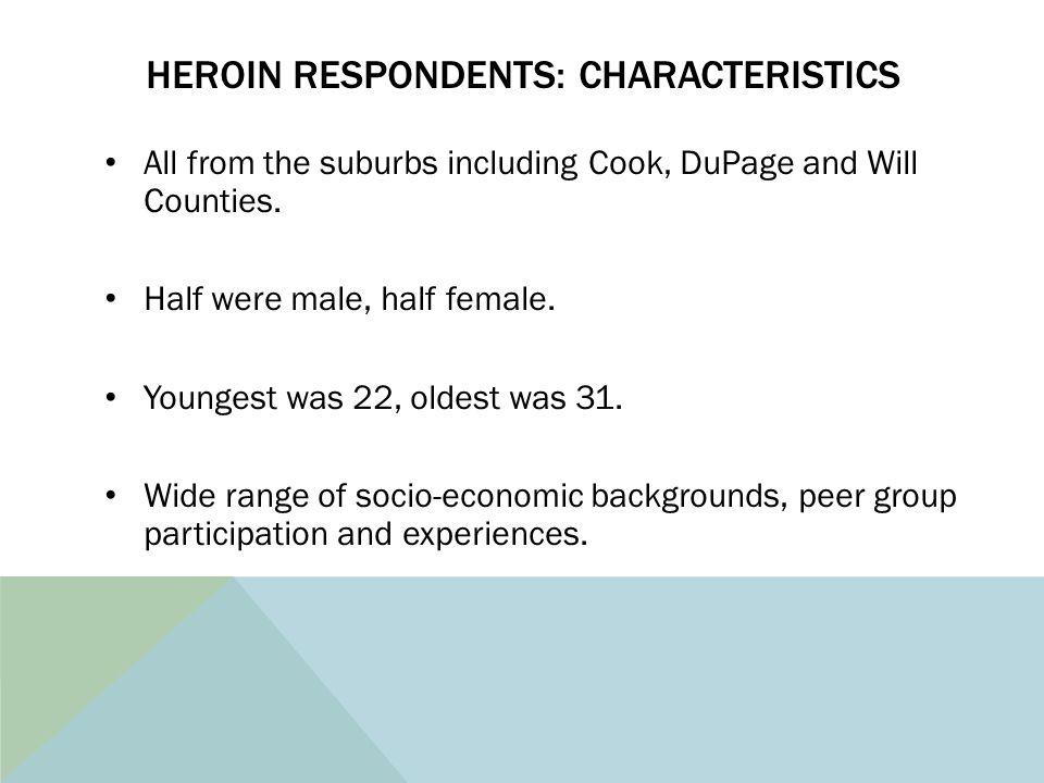 Heroin Respondents: Characteristics