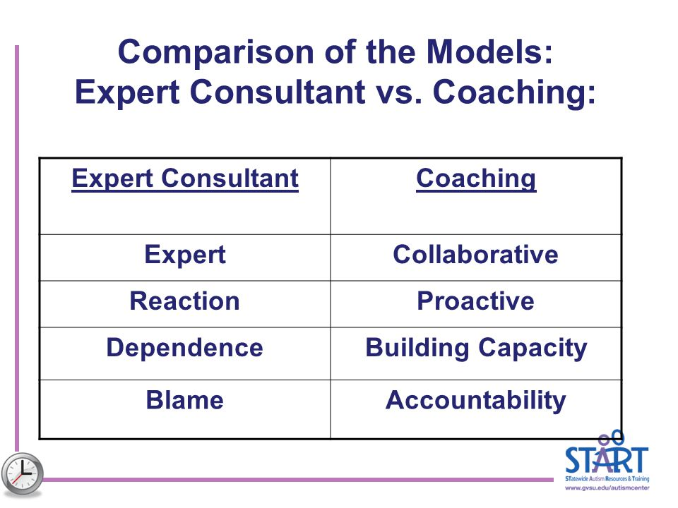 Comparison of the Models: Expert Consultant vs. Coaching: