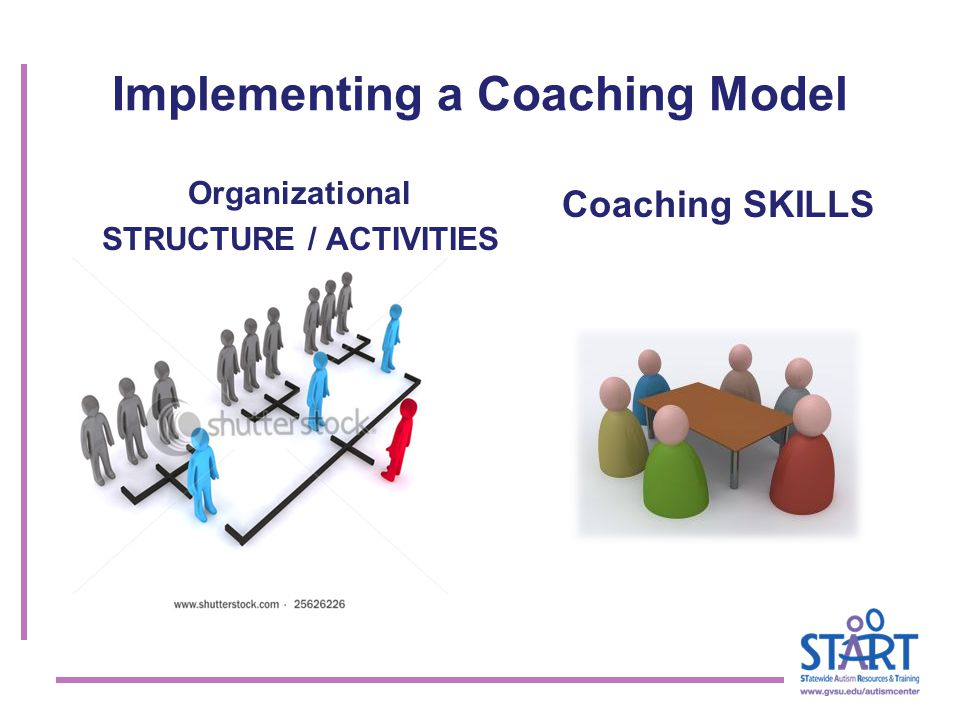 Implementing a Coaching Model