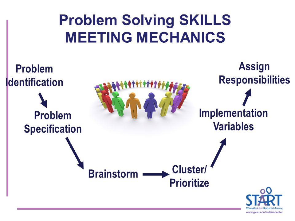 Problem Solving SKILLS MEETING MECHANICS