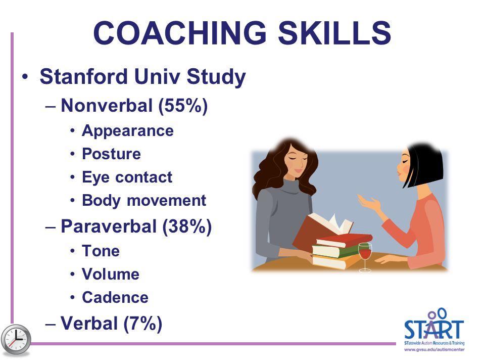COACHING SKILLS Stanford Univ Study Nonverbal (55%) Paraverbal (38%)