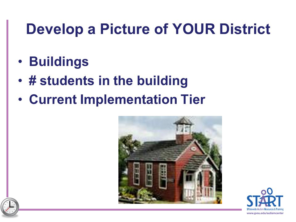 Develop a Picture of YOUR District