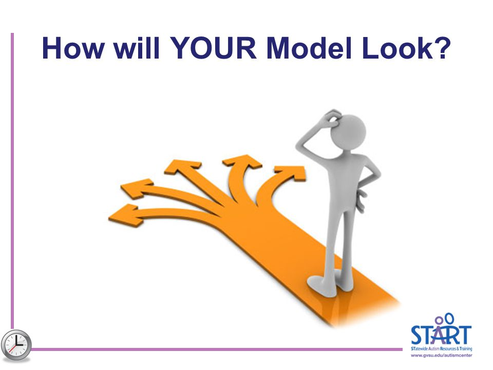 How will YOUR Model Look