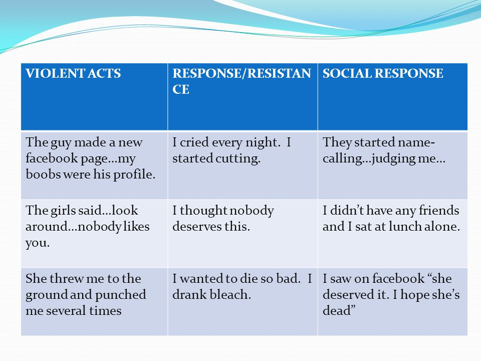 VIOLENT ACTS RESPONSE/RESISTANCE. SOCIAL RESPONSE. The guy made a new facebook page…my boobs were his profile.