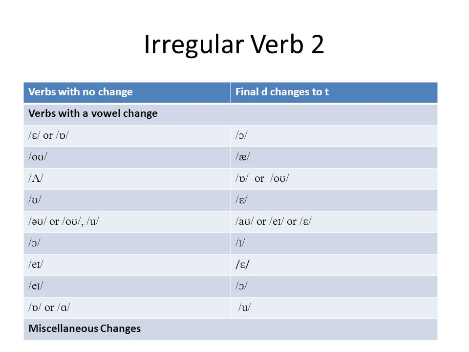 Irregular Verb 2 Verbs with no change Final d changes to t