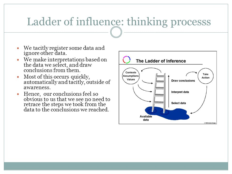 Ladder of influence: thinking processs