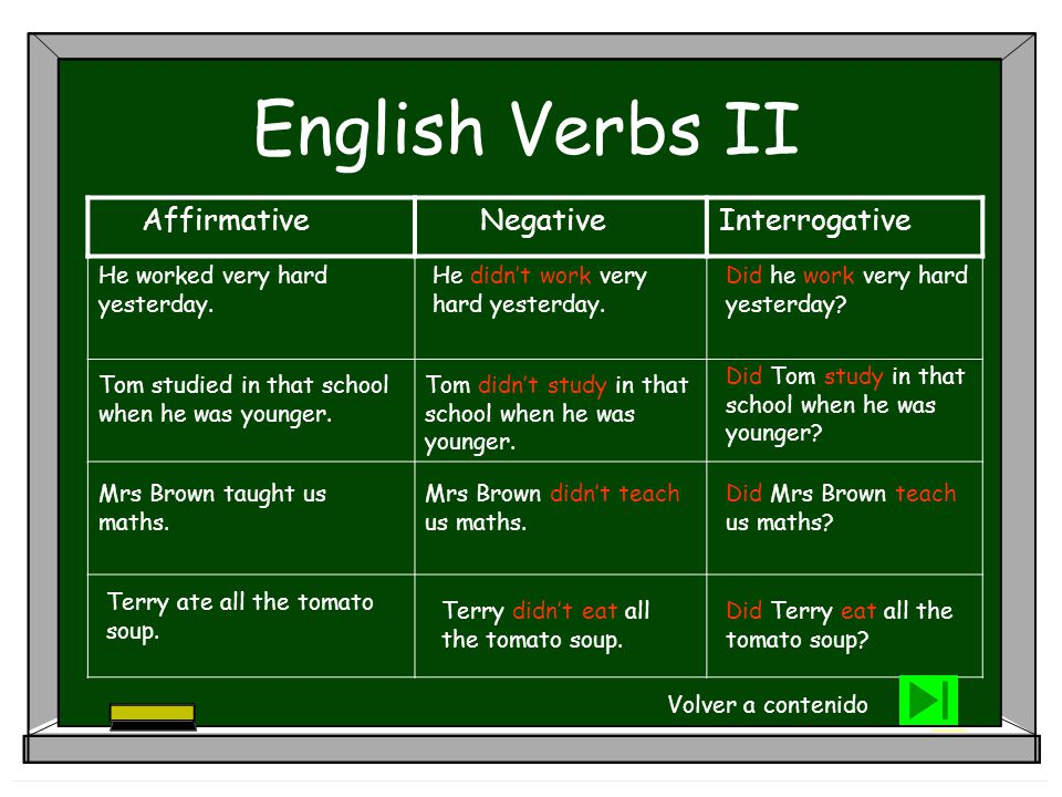 English Verbs II Affirmative Negative Interrogative