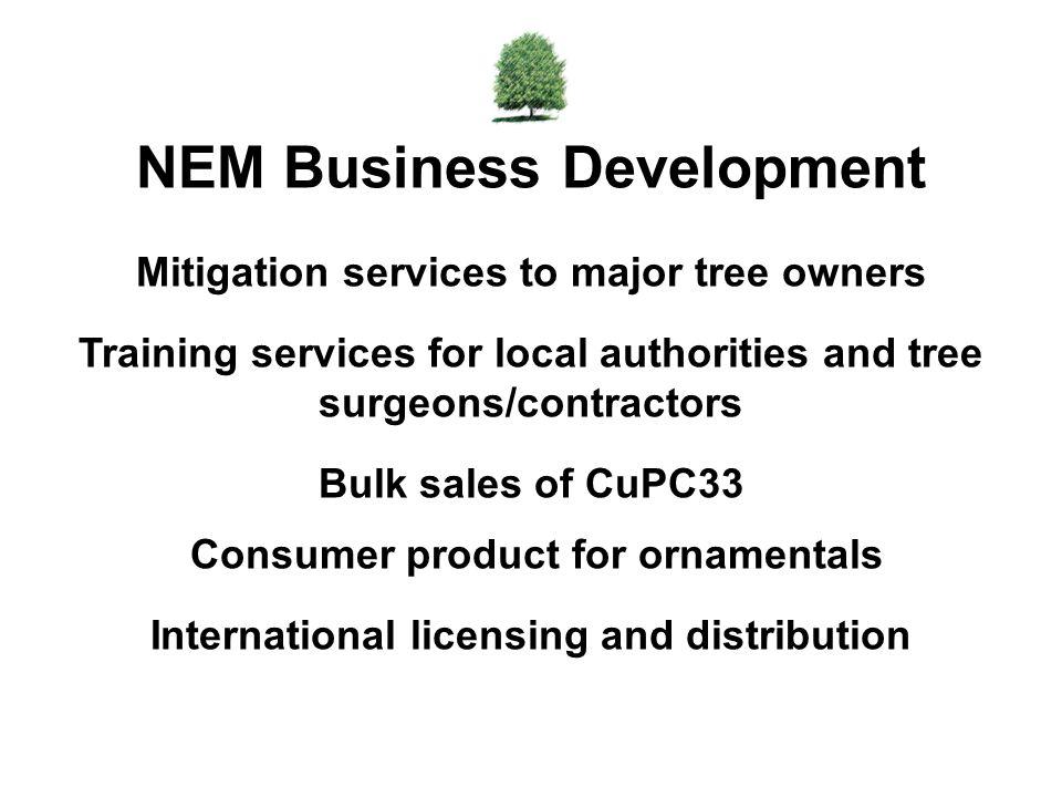 NEM Business Development