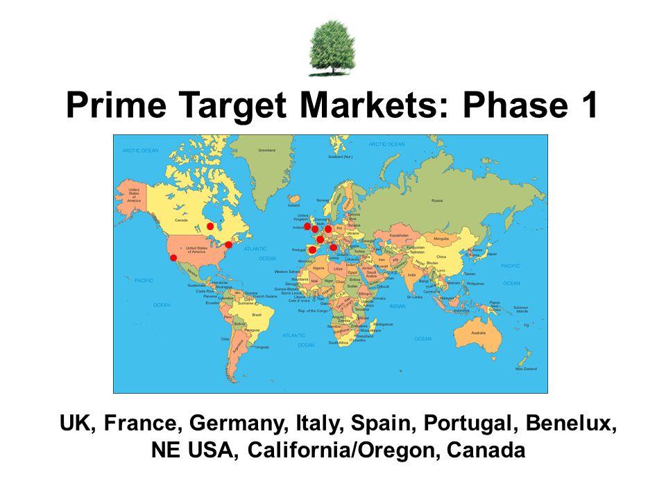 Prime Target Markets: Phase 1