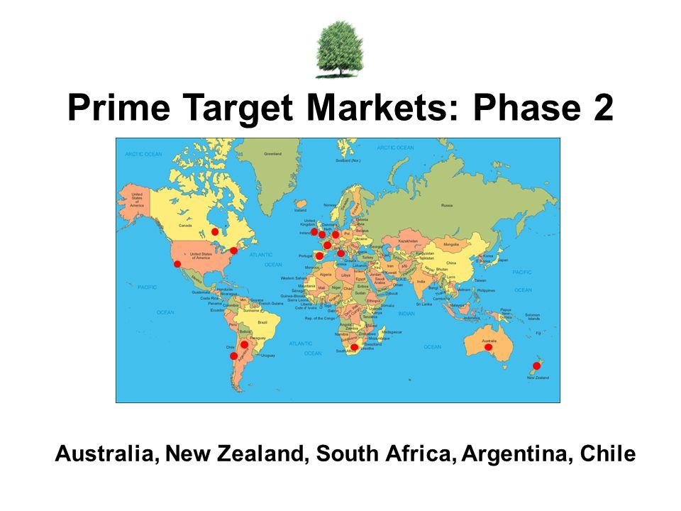 Prime Target Markets: Phase 2