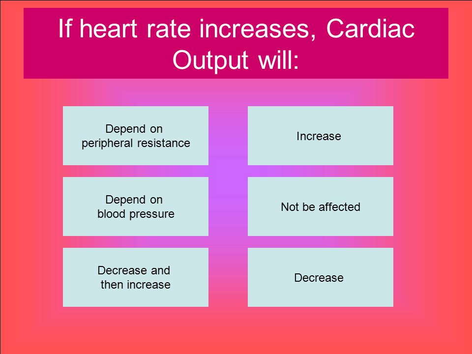 If heart rate increases, Cardiac Output will: