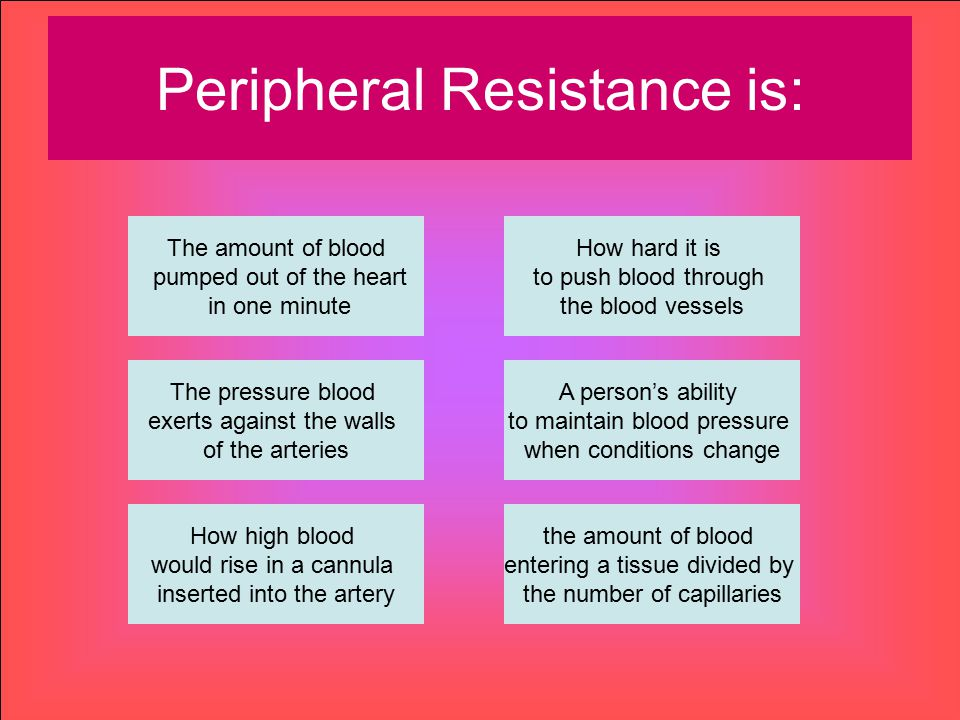 Peripheral Resistance is: