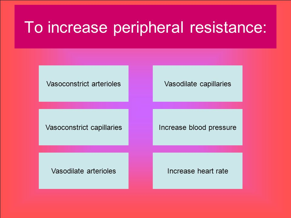 To increase peripheral resistance: