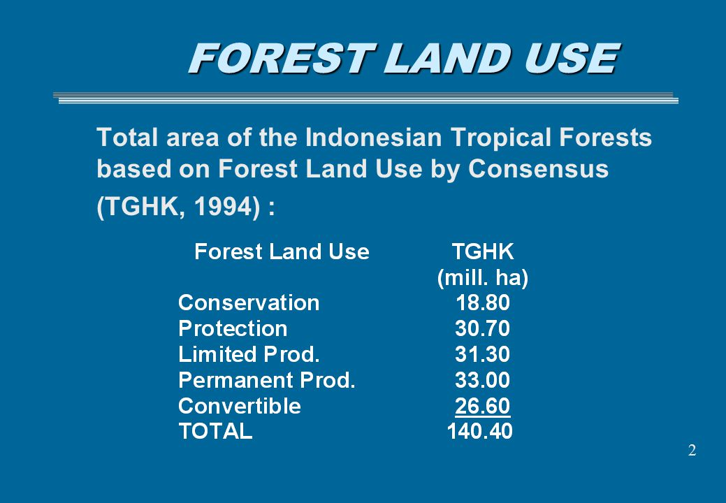 * 07/16/96. FOREST LAND USE. Total area of the Indonesian Tropical Forests based on Forest Land Use by Consensus.