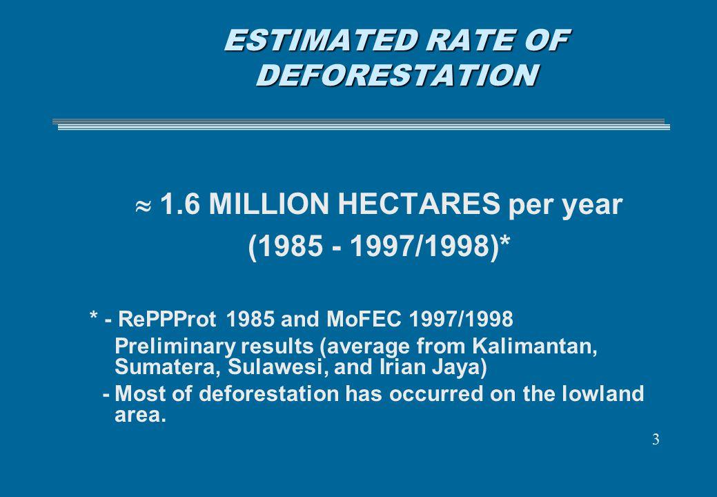 ESTIMATED RATE OF DEFORESTATION