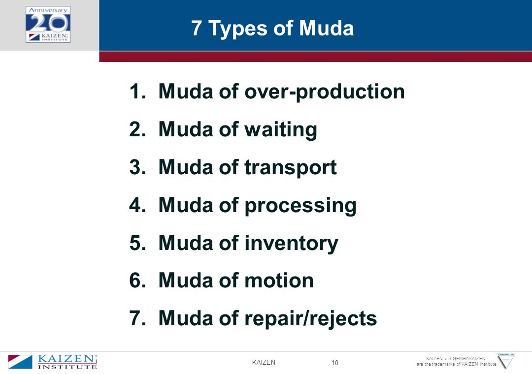 7 Types of Muda 1. Muda of over-production. 2. Muda of waiting. 3. Muda of transport. 4. Muda of processing.