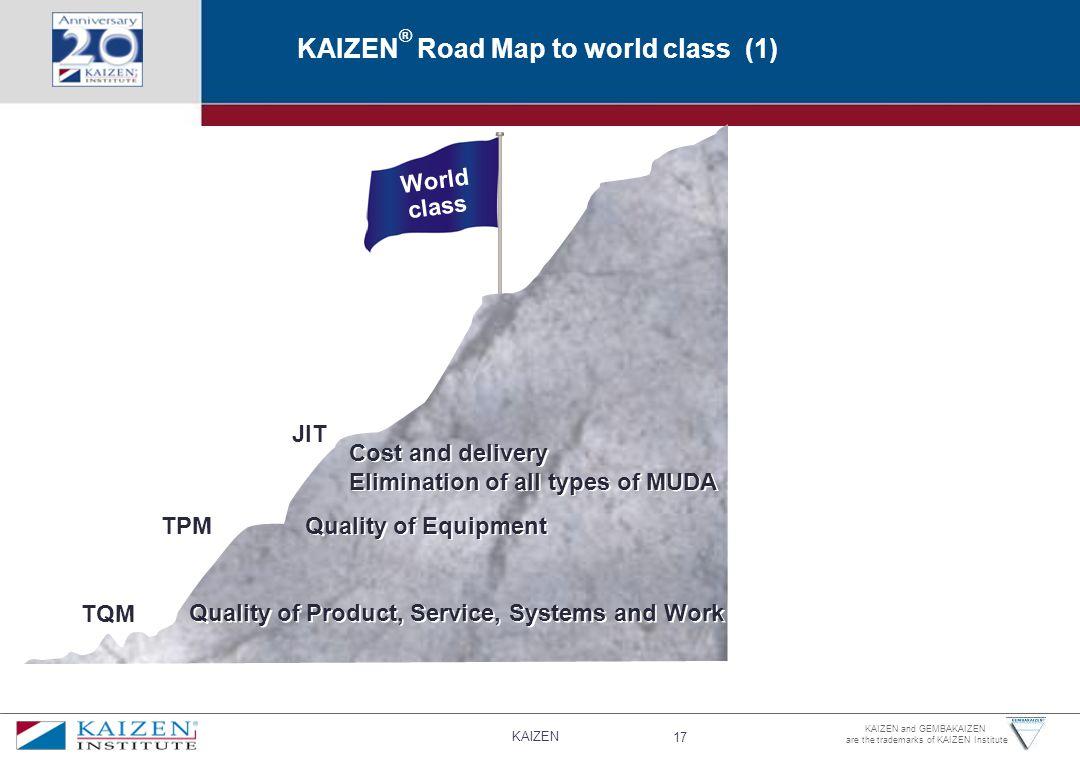 KAIZEN® Road Map to world class (1)