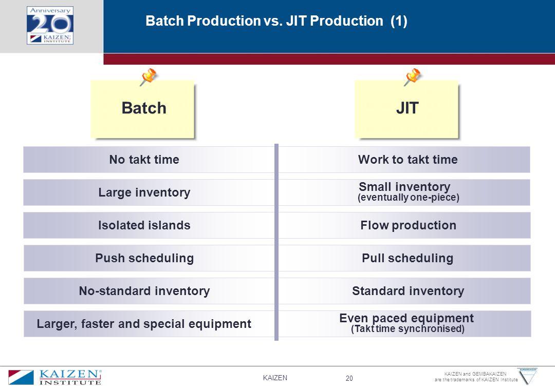 Batch JIT Batch Production vs. JIT Production (1) No takt time