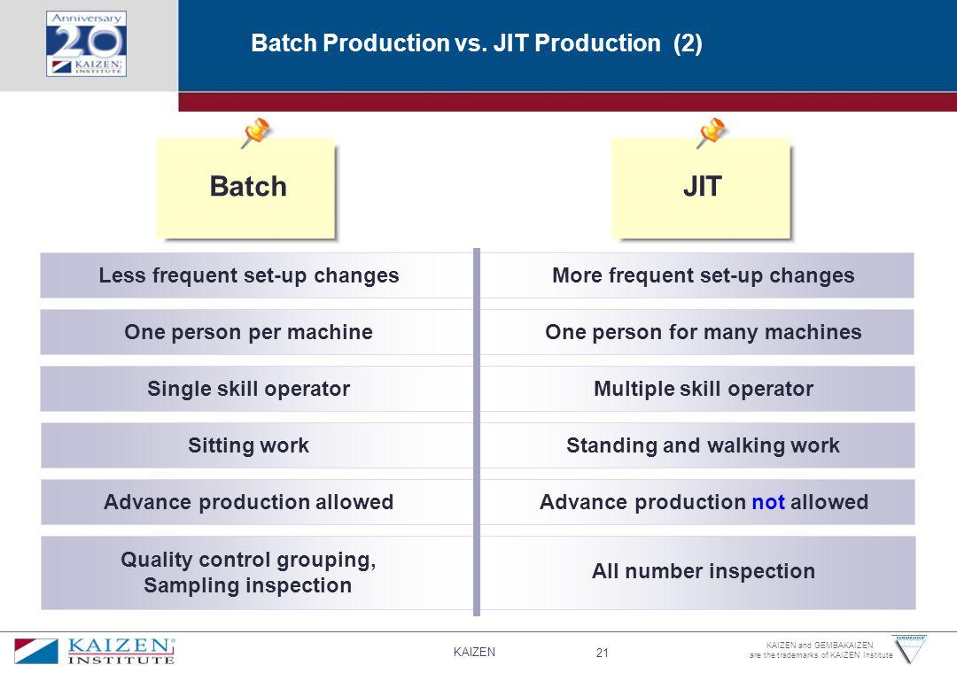 Batch JIT Batch Production vs. JIT Production (2)