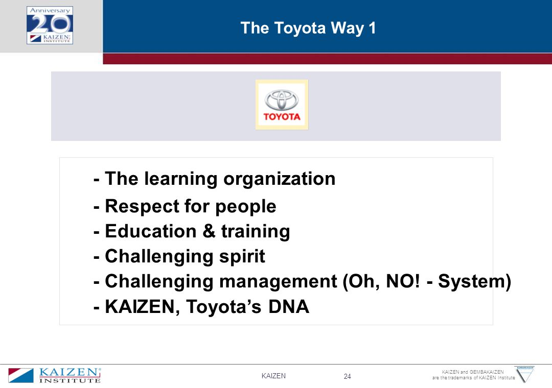 - The learning organization - Respect for people