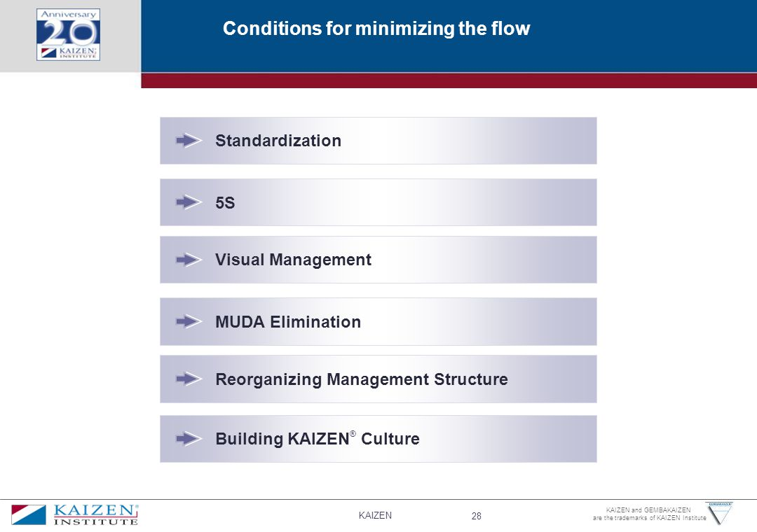 Conditions for minimizing the flow