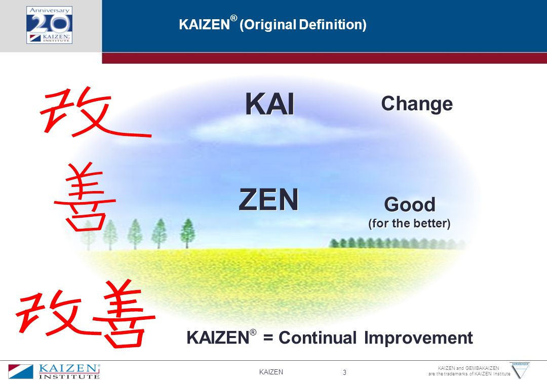 KAIZEN® (Original Definition) KAIZEN® = Continual Improvement