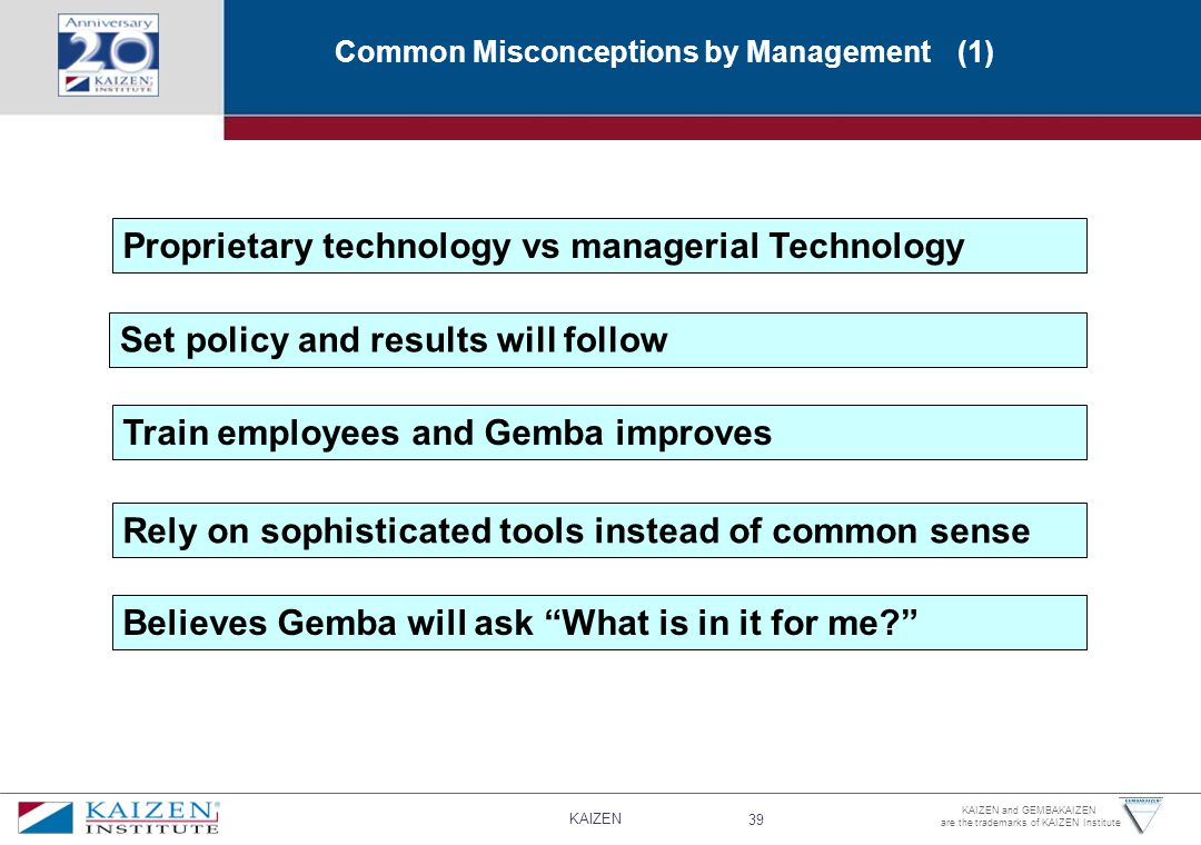 Proprietary technology vs managerial Technology