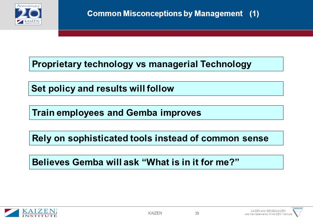 Proprietary technology vs managerial Technology