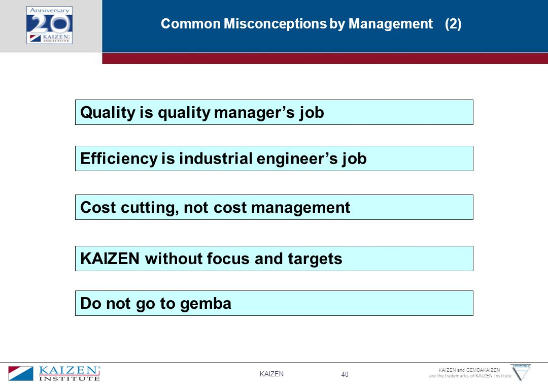 Quality is quality manager's job