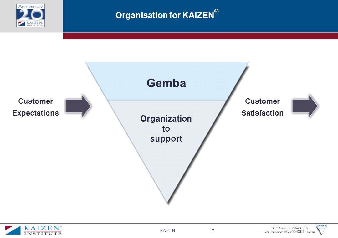 Organisation for KAIZEN®