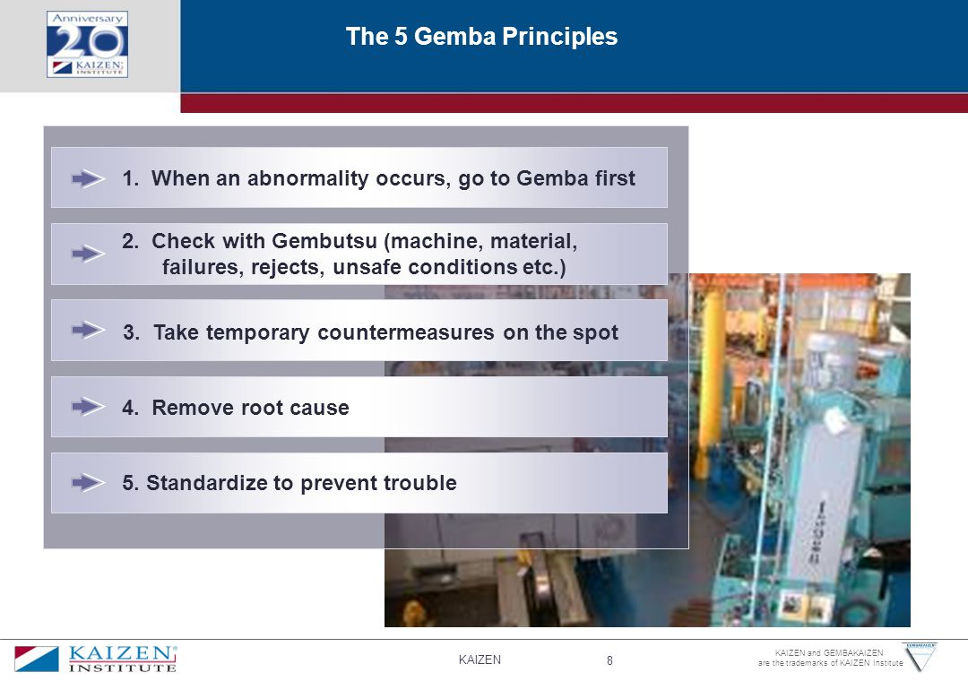 The 5 Gemba Principles 1. When an abnormality occurs, go to Gemba first. 2. Check with Gembutsu (machine, material,