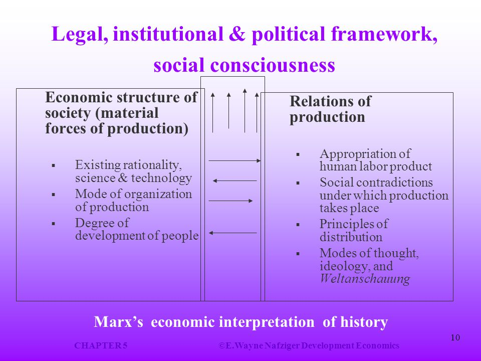 Legal, institutional & political framework, social consciousness