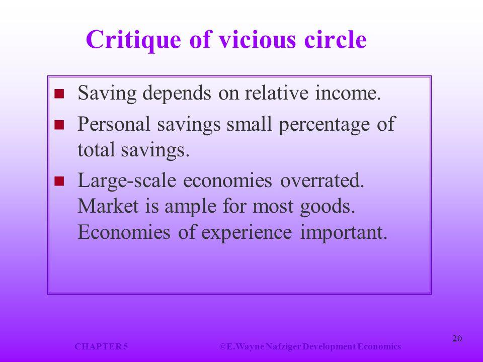 Critique of vicious circle