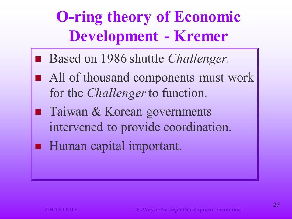 O-ring theory of Economic Development - Kremer