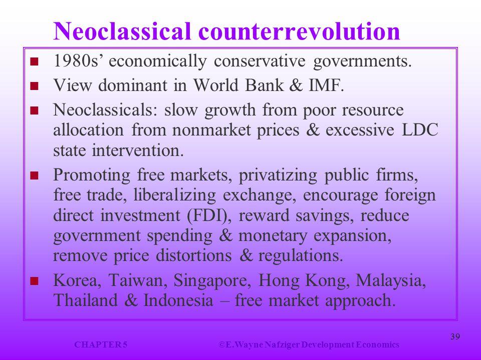 Neoclassical counterrevolution