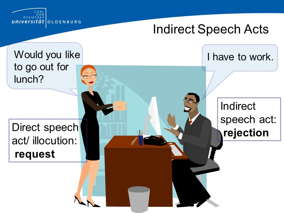 Indirect Speech Acts Indirect speech act: rejection