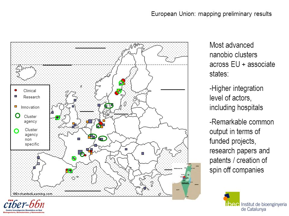 European Union: mapping preliminary results