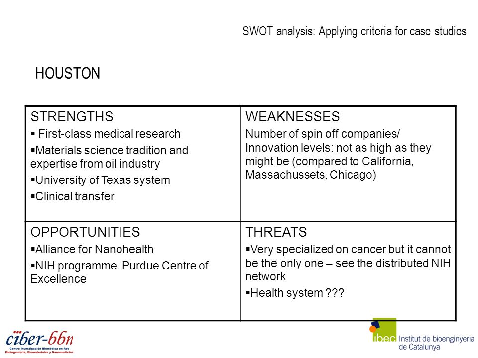 HOUSTON STRENGTHS WEAKNESSES OPPORTUNITIES THREATS