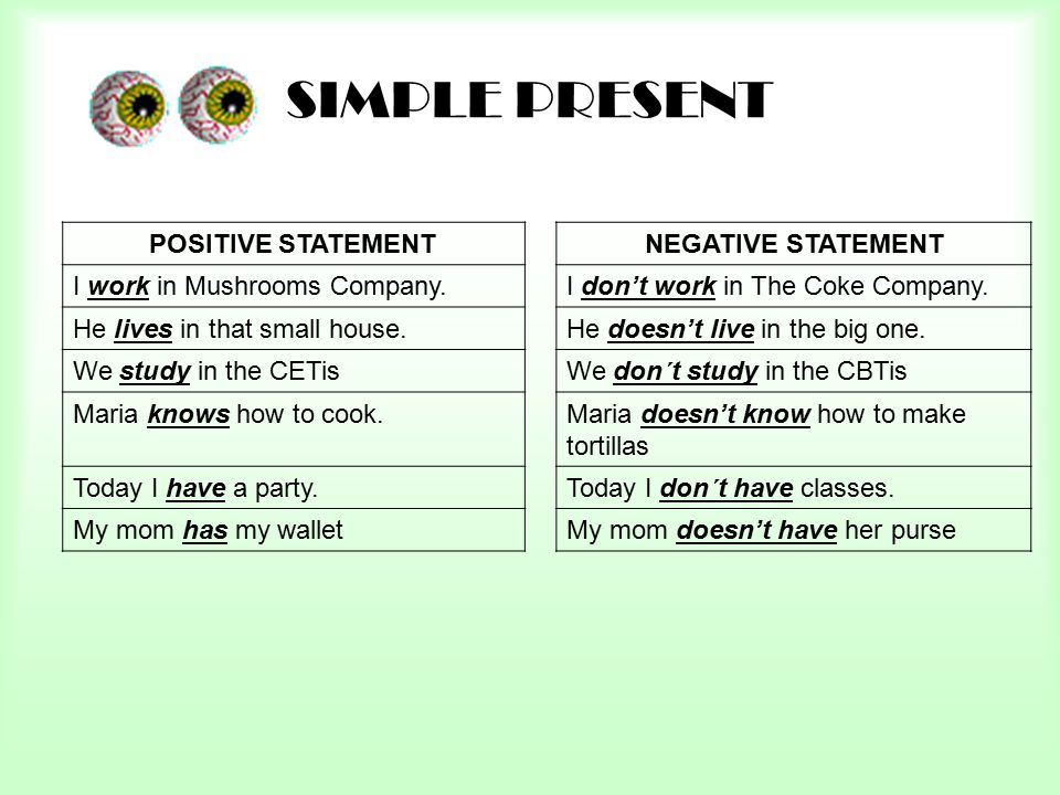 SIMPLE PRESENT POSITIVE STATEMENT NEGATIVE STATEMENT