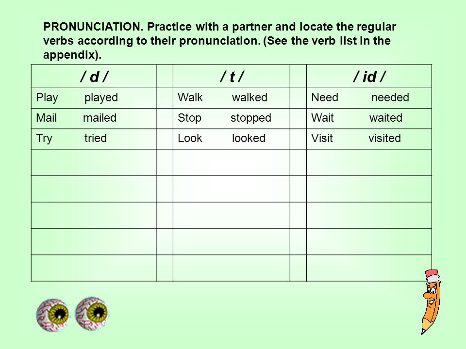 PRONUNCIATION. Practice with a partner and locate the regular verbs according to their pronunciation. (See the verb list in the appendix).