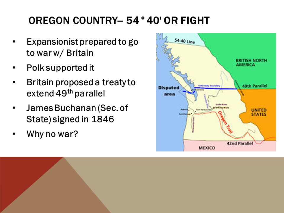Oregon Country-- 54°40 or Fight