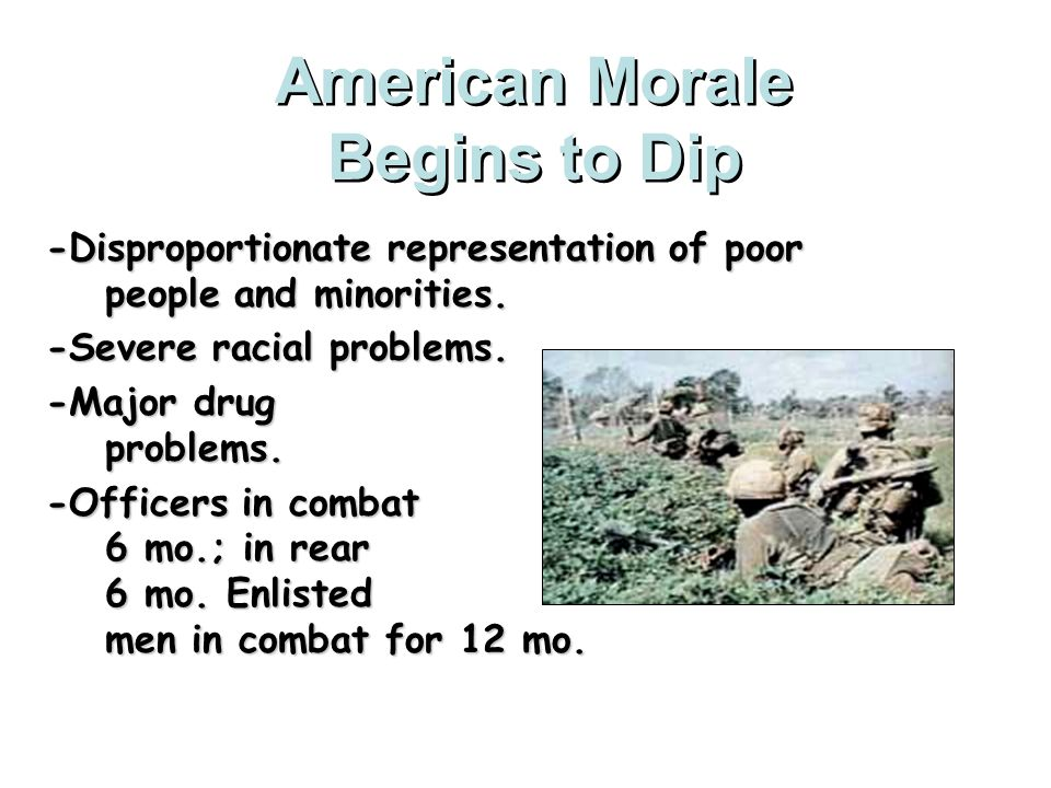 American Morale Begins to Dip