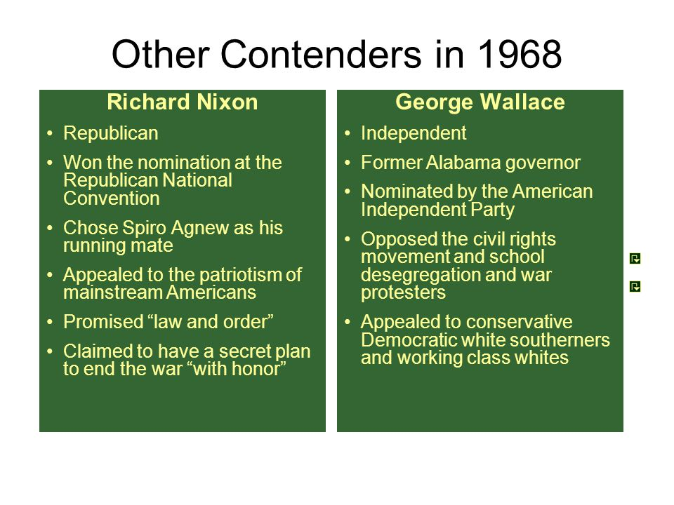 Other Contenders in 1968 Richard Nixon George Wallace Republican