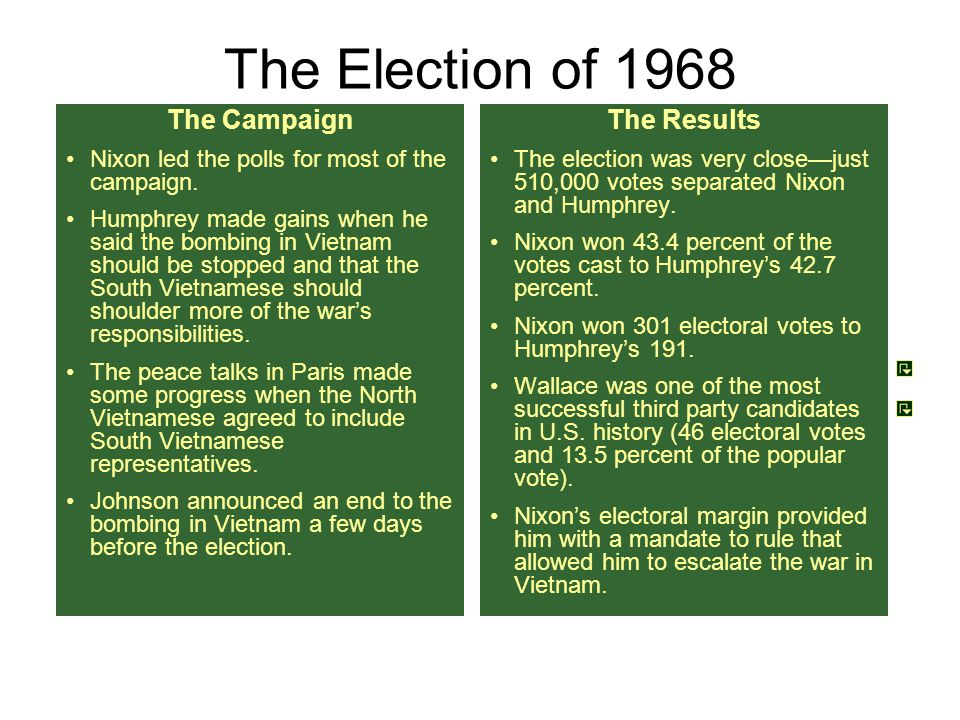 The Election of 1968 The Campaign The Results