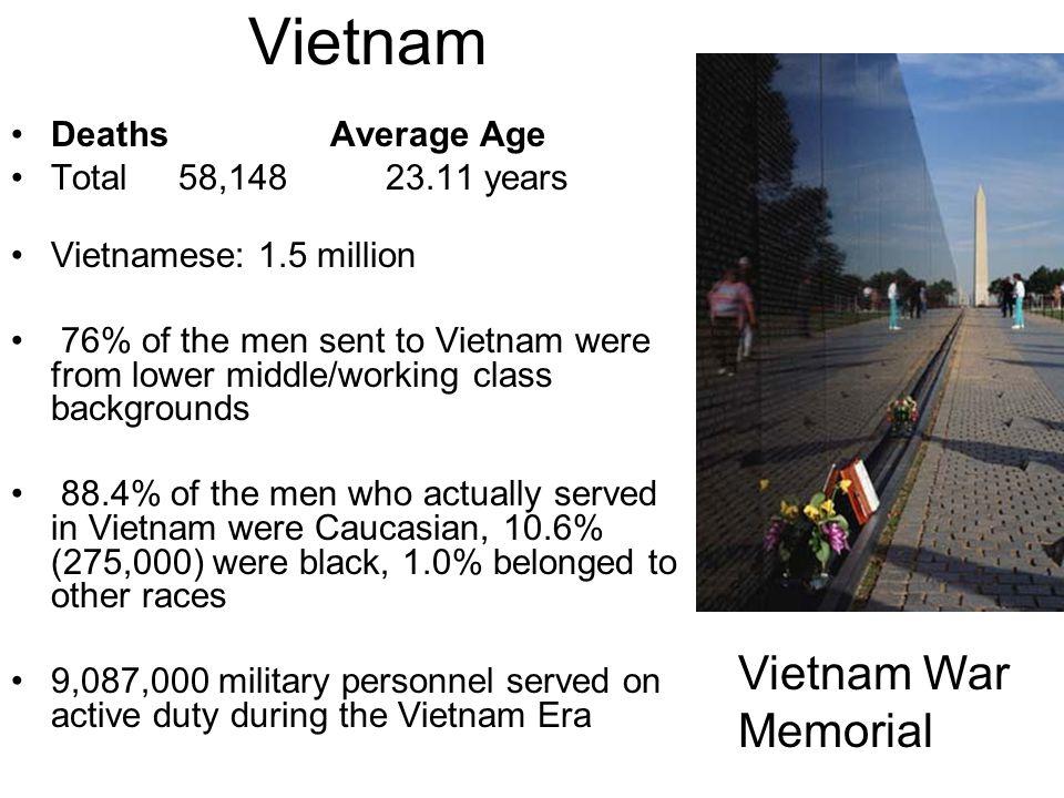Vietnam Vietnam War Memorial Deaths Average Age