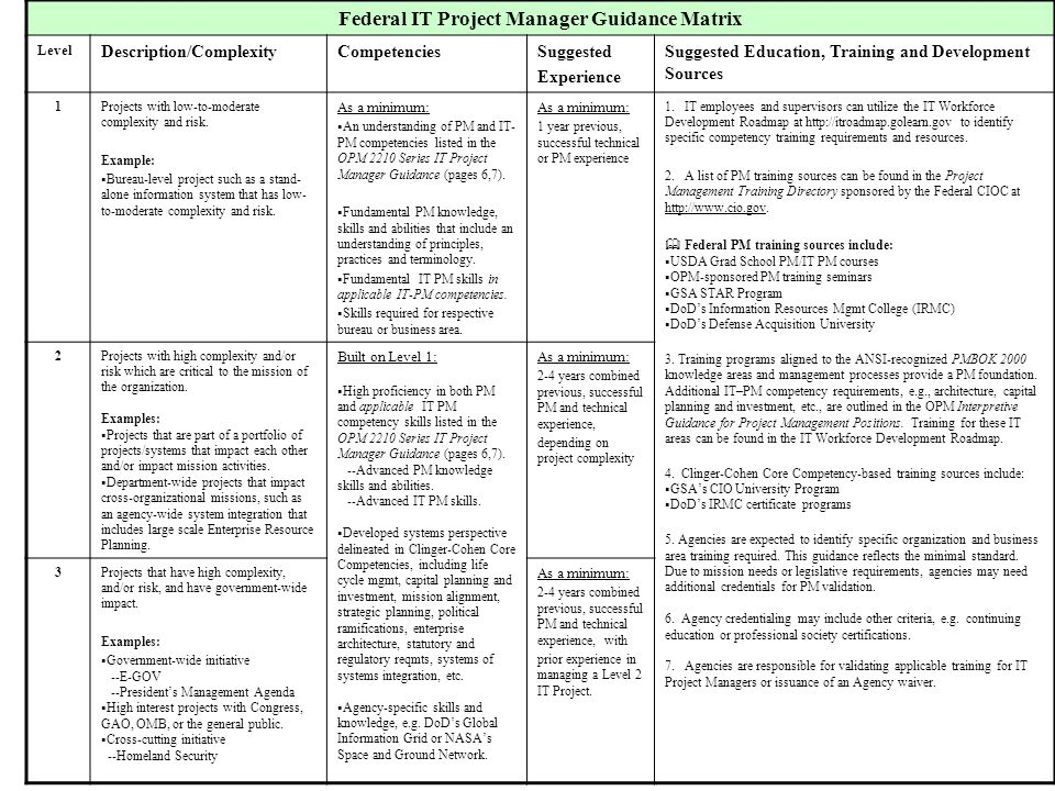 Federal It Project Manager Guidance Matrix Ppt Download